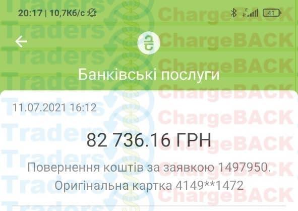 Повернути гроші шахрай LBLV.com